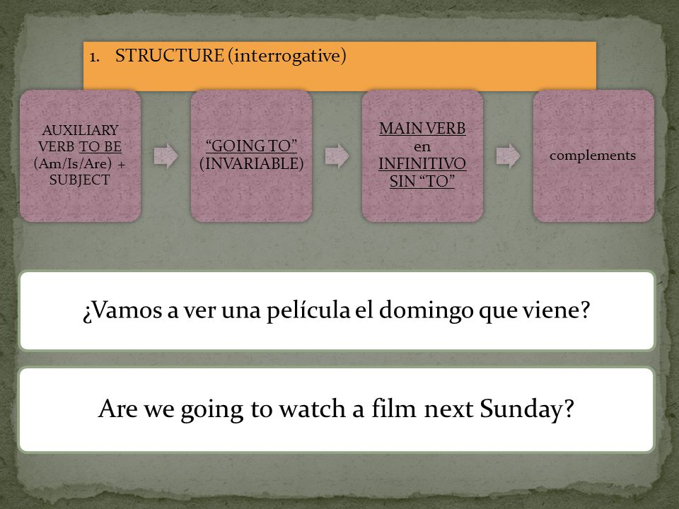 1.STRUCTURE (interrogative) AUXILIARY VERB TO BE (Am/Is/Are) + SUBJECT GOING TO (INVARIABLE) MAIN VERB en INFINITIVO SIN TO complements ¿Vamos a ver una película el domingo que viene.