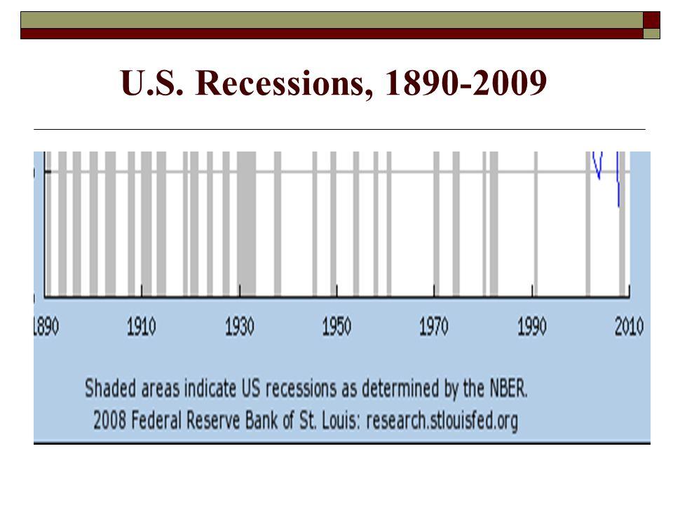 U.S. Recessions, 1890-2009