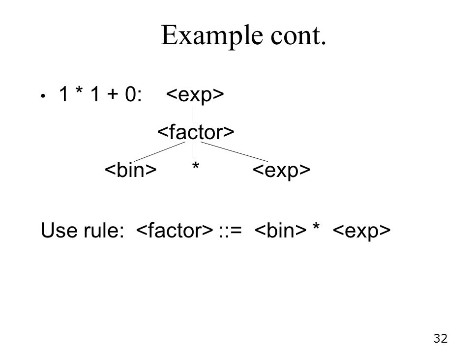 32 Example cont. 1 * 1 + 0: * Use rule: ::= *