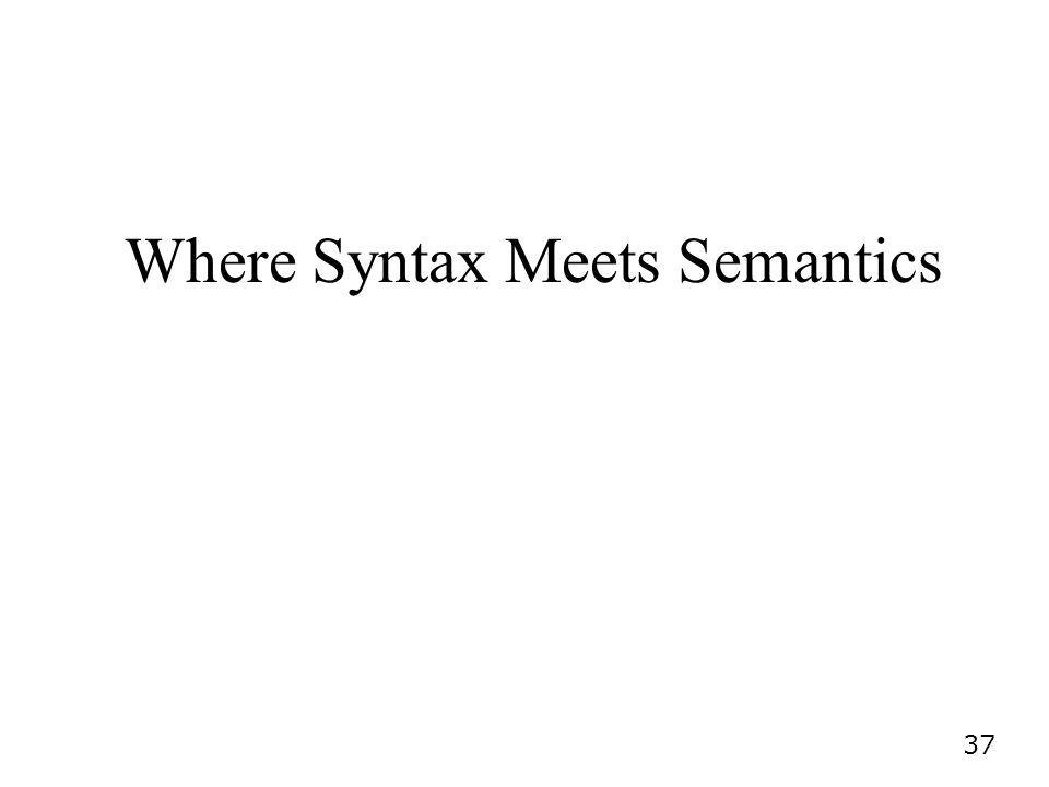 37 Where Syntax Meets Semantics