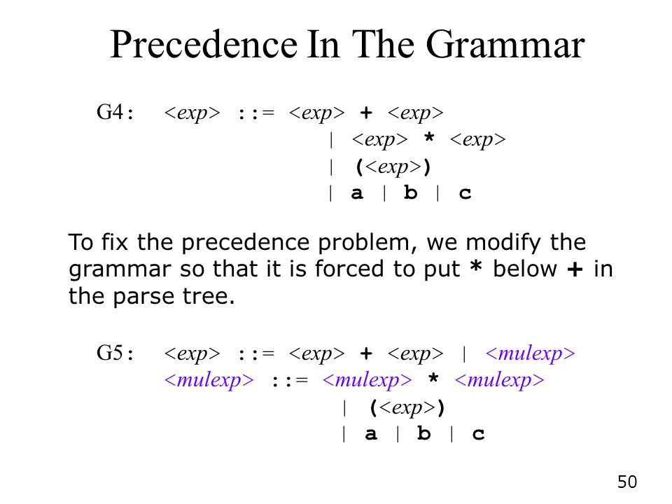 50 Precedence In The Grammar To fix the precedence problem, we modify the grammar so that it is forced to put * below + in the parse tree.