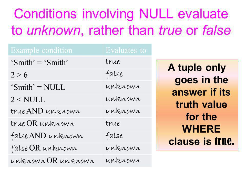 Conditions involving NULL evaluate to unknown, rather than true or false Example condition Evaluates to Smith = Smith true 2 > 6 false Smith = NULL unknown 2 < NULL unknown true AND unknownunknown true OR unknowntrue false AND unknownfalse false OR unknownunknown unknown OR unknownunknown A tuple only goes in the answer if its truth value for the WHERE clause is true.