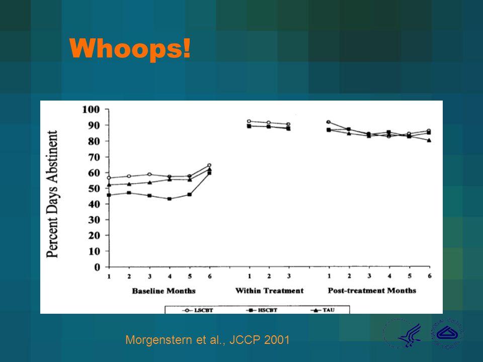 Whoops! Morgenstern et al., JCCP 2001