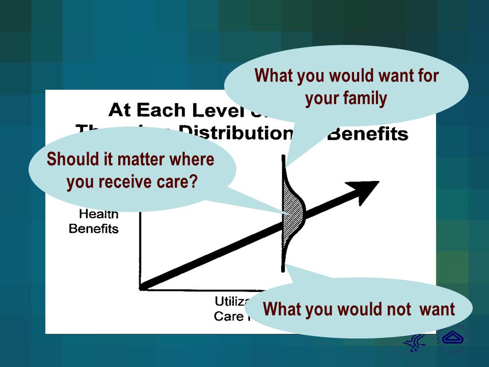 after DA Burnett, © UHC, 1995 What you would want for your family What you would not want Should it matter where you receive care