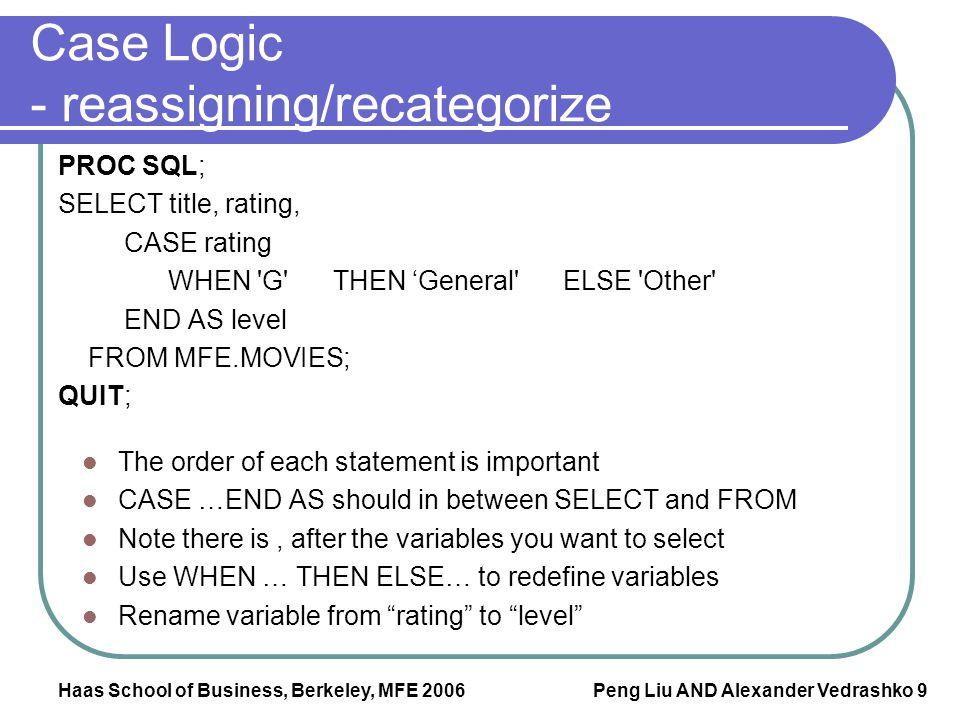Haas School of Business, Berkeley, MFE 2006 Peng Liu AND Alexander Vedrashko 9 Case Logic - reassigning/recategorize PROC SQL; SELECT title, rating, C