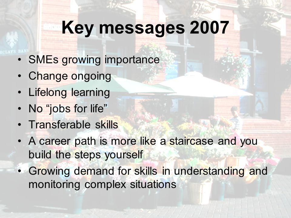 Key messages 2007 SMEs growing importance Change ongoing Lifelong learning No jobs for life Transferable skills A career path is more like a staircase
