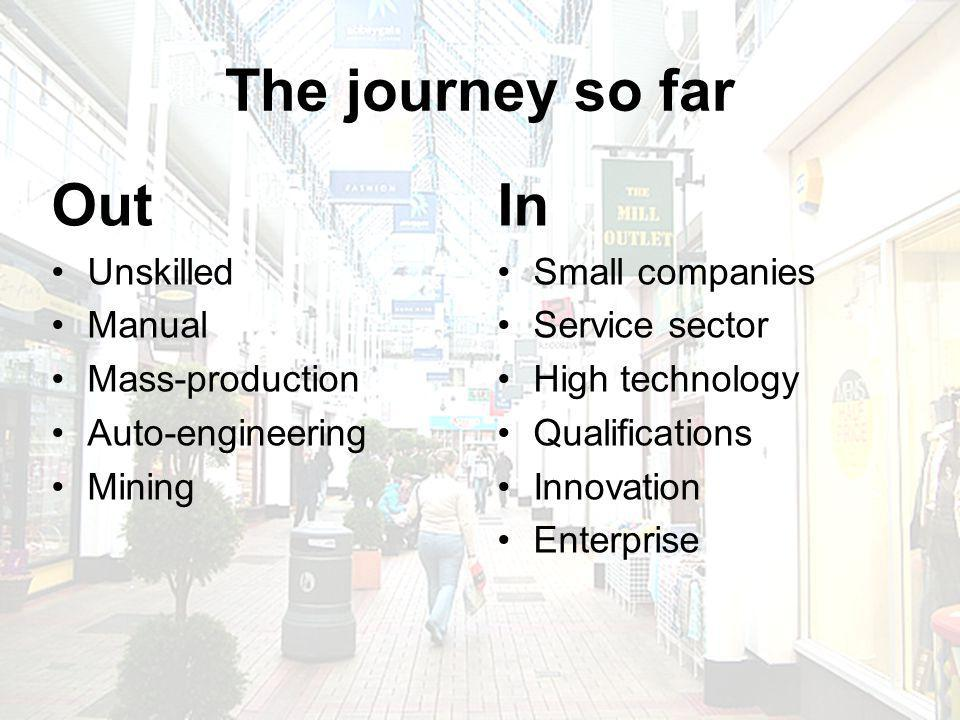 The journey so far Out Unskilled Manual Mass-production Auto-engineering Mining In Small companies Service sector High technology Qualifications Innov