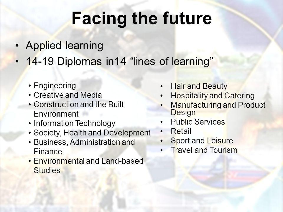 Facing the future Applied learning 14-19 Diplomas in14 lines of learning Hair and Beauty Hospitality and Catering Manufacturing and Product Design Pub