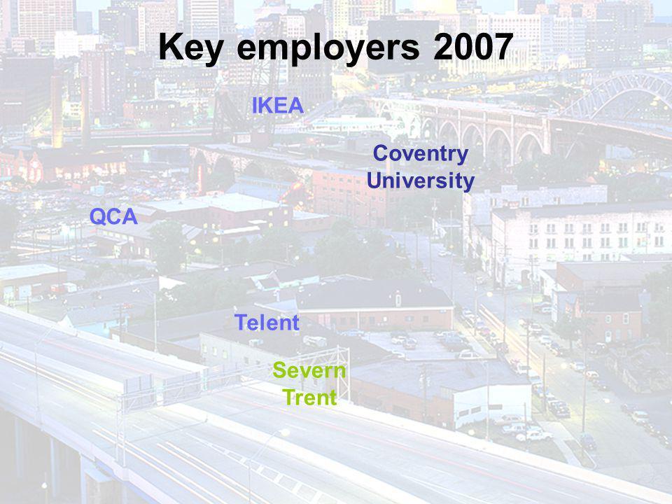 IKEA Coventry University Severn Trent QCA Telent