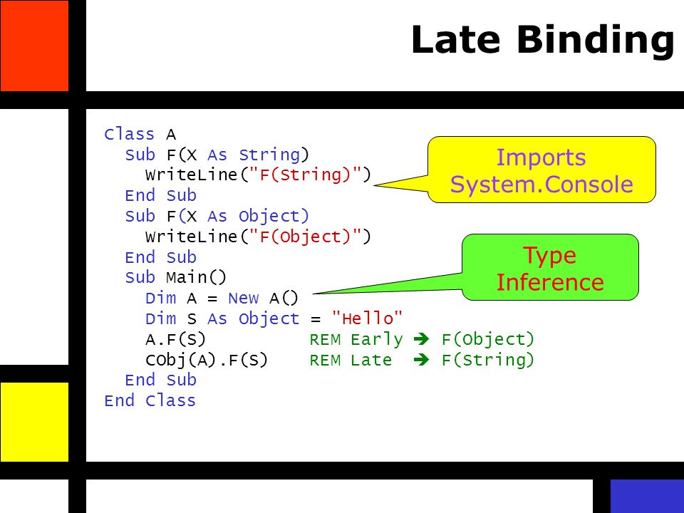 Late Binding Class A Sub F(X As String) WriteLine(