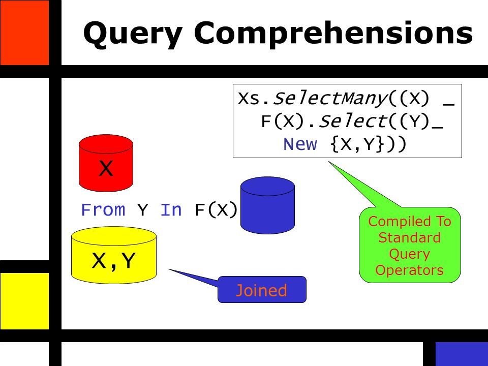 Query Comprehensions X X,Y From Y In F(X) Joined Xs.SelectMany((X) _ F(X).Select((Y)_ New {X,Y})) Compiled To Standard Query Operators