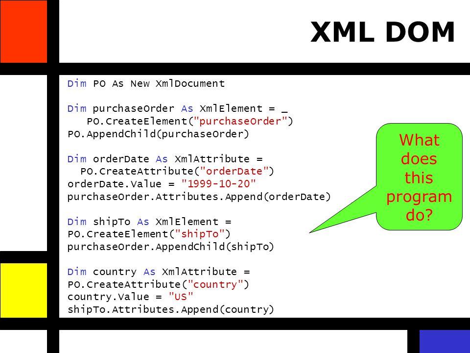 XML DOM Dim PO As New XmlDocument Dim purchaseOrder As XmlElement = _ PO.CreateElement( purchaseOrder ) PO.AppendChild(purchaseOrder) Dim orderDate As XmlAttribute = PO.CreateAttribute( orderDate ) orderDate.Value = 1999-10-20 purchaseOrder.Attributes.Append(orderDate) Dim shipTo As XmlElement = PO.CreateElement( shipTo ) purchaseOrder.AppendChild(shipTo) Dim country As XmlAttribute = PO.CreateAttribute( country ) country.Value = US shipTo.Attributes.Append(country) What does this program do
