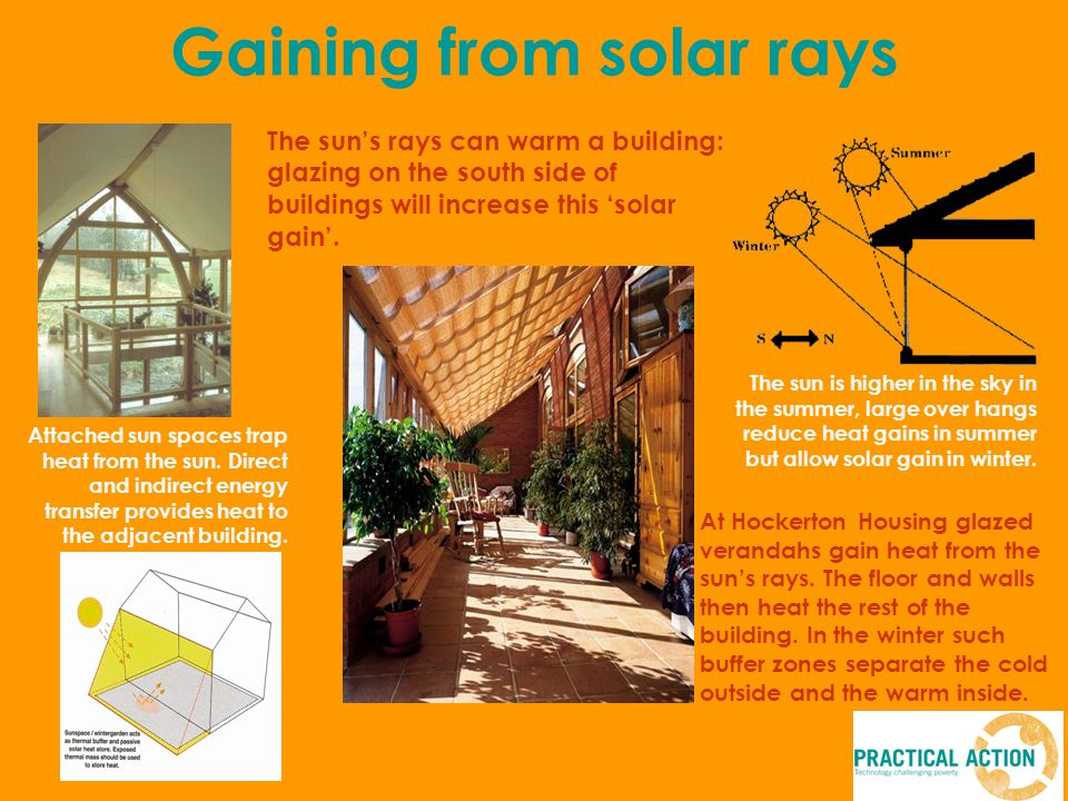 The suns rays can warm a building: glazing on the south side of buildings will increase this solar gain.
