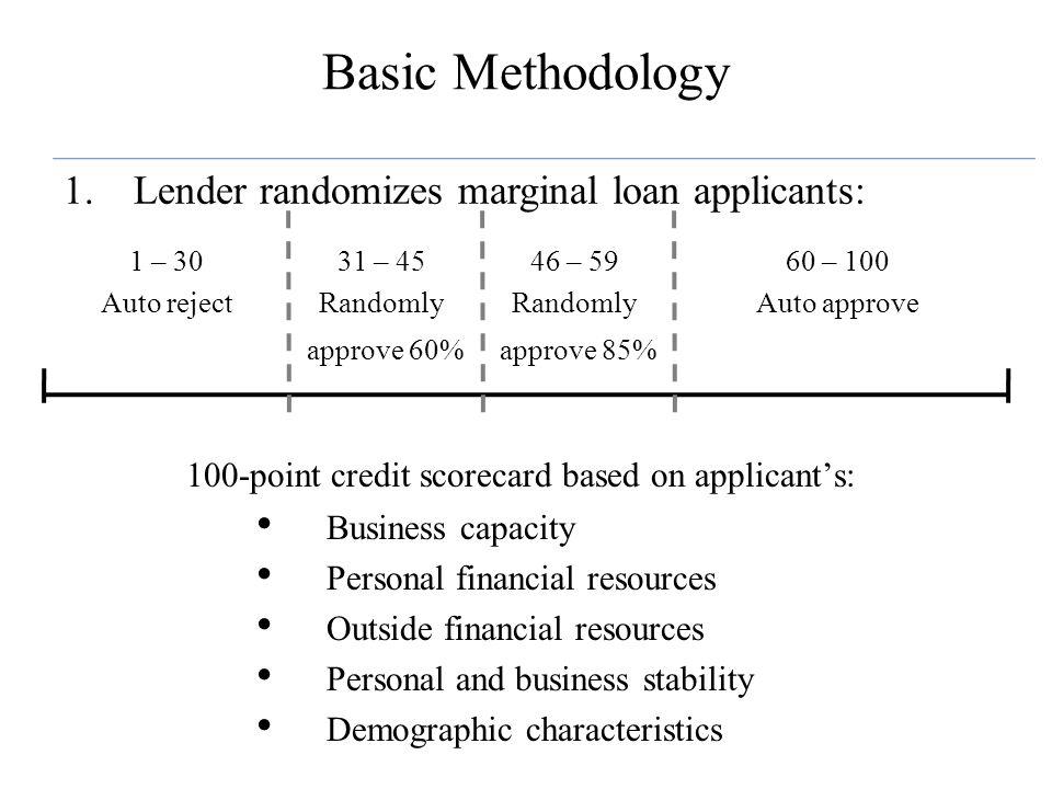 Basic Methodology 1.Lender randomizes marginal loan applicants: 100-point credit scorecard based on applicants: 1 – 30 Auto reject 60 – 100 Auto appro
