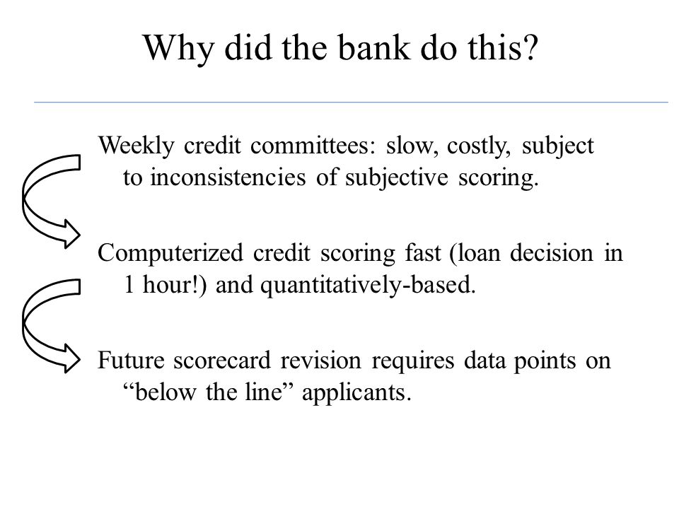 Why did the bank do this? Weekly credit committees: slow, costly, subject to inconsistencies of subjective scoring. Computerized credit scoring fast (
