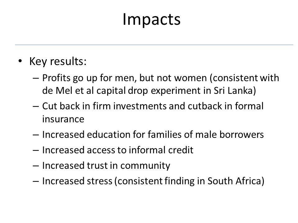 Impacts Key results: – Profits go up for men, but not women (consistent with de Mel et al capital drop experiment in Sri Lanka) – Cut back in firm inv