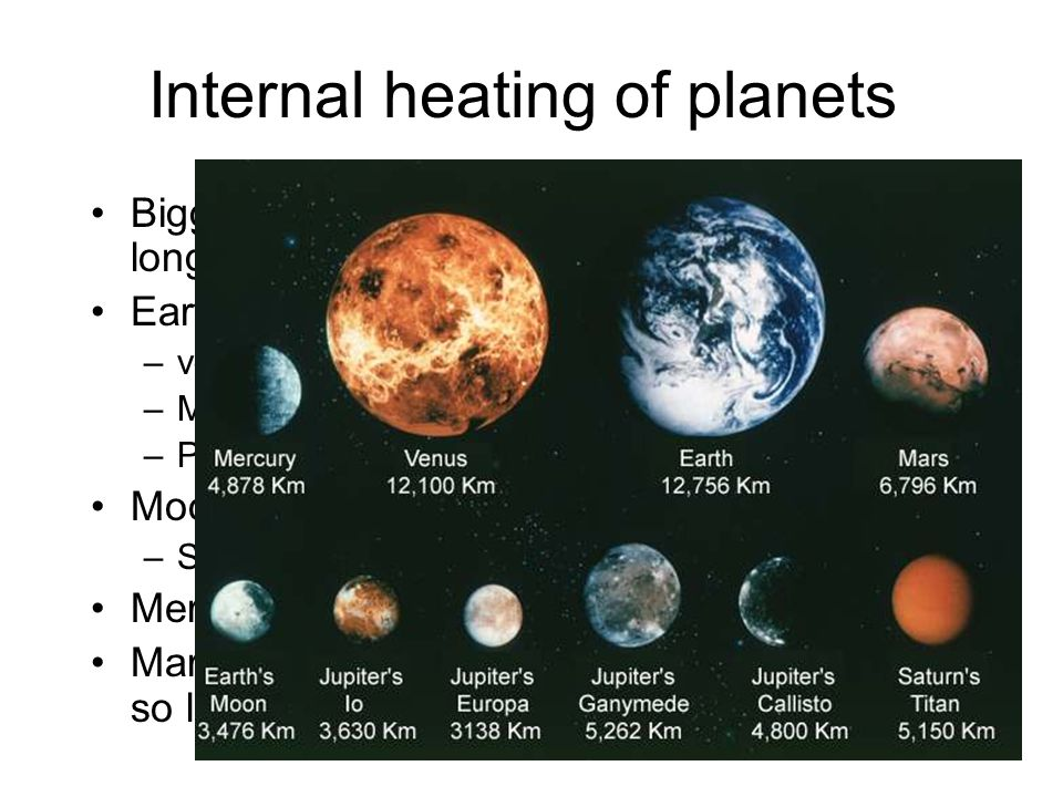 Internal heating of planets Bigger planets expected to stay hotter for longer Earth is still hot in the center, evidence: –volcanoes –Magnetic field –