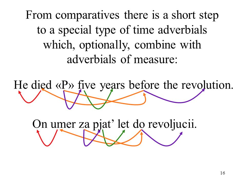 16 From comparatives there is a short step to a special type of time adverbials which, optionally, combine with adverbials of measure: He died «P» five years before the revolution.