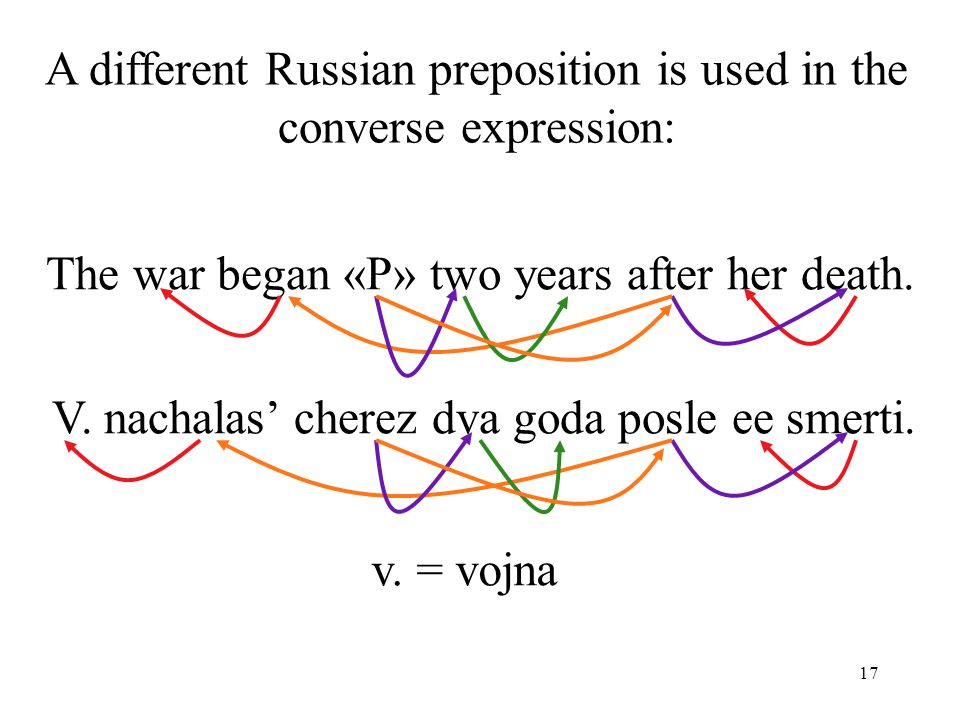 17 A different Russian preposition is used in the converse expression: The war began «P» two years after her death.