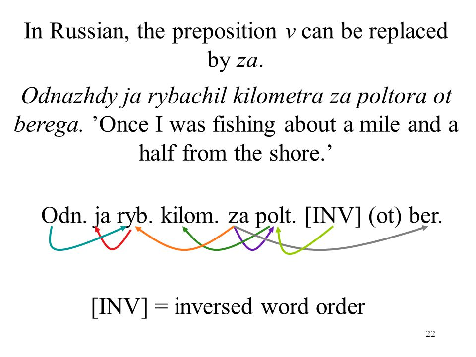 22 In Russian, the preposition v can be replaced by za.