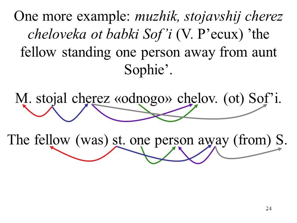 24 One more example: muzhik, stojavshij cherez cheloveka ot babki Sofi (V. Pecux) the fellow standing one person away from aunt Sophie. M. stojal cher