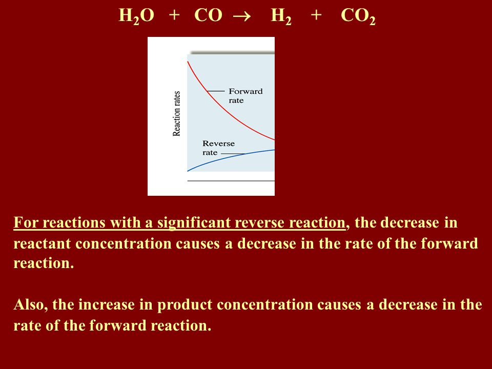 H 2 O + CO H 2 + CO 2 For reactions with a significant reverse reaction, the decrease in reactant concentration causes a decrease in the rate of the forward reaction.