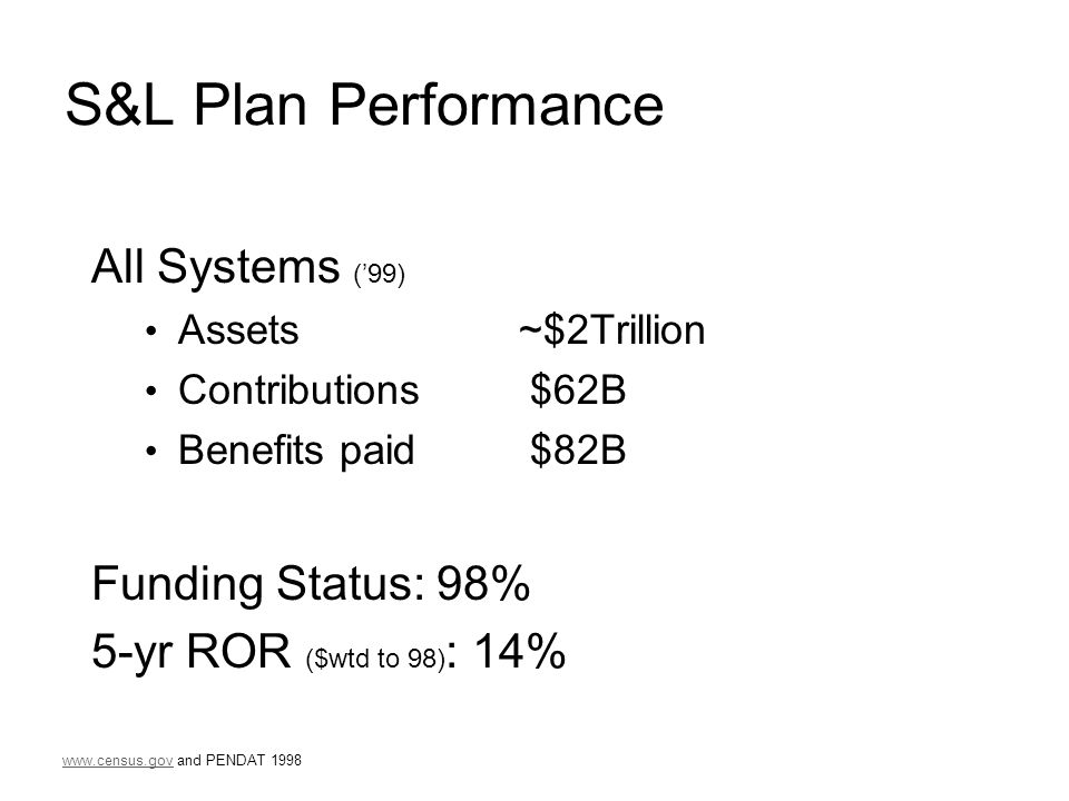 S&L Plan Performance All Systems (99) Assets ~$2Trillion Contributions $62B Benefits paid $82B Funding Status: 98% 5-yr ROR ($wtd to 98) : 14% www.census.govwww.census.gov and PENDAT 1998