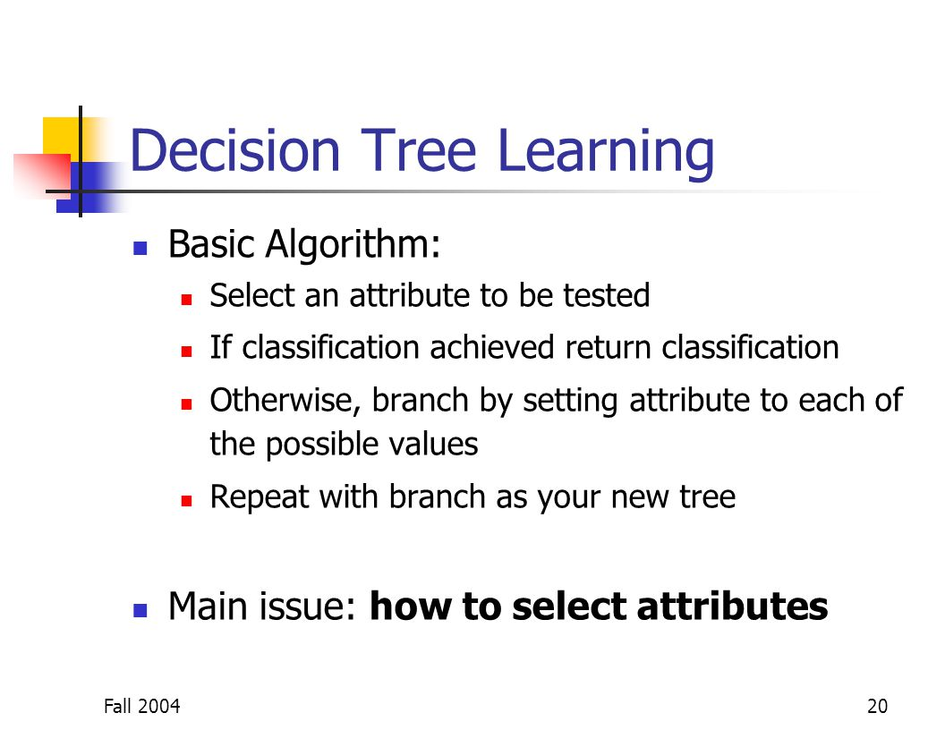 Fall 200420 Decision Tree Learning Basic Algorithm: Select an attribute to be tested If classification achieved return classification Otherwise, branc