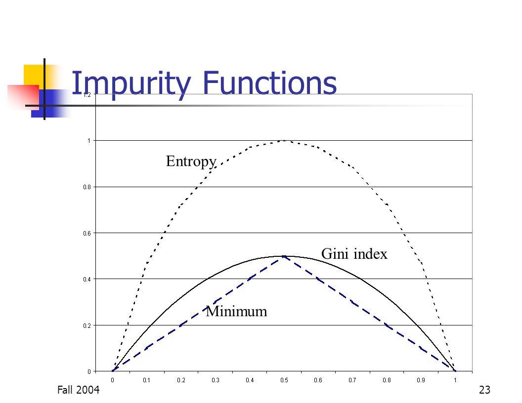 Fall 200423 Impurity Functions Entropy Gini index Minimum