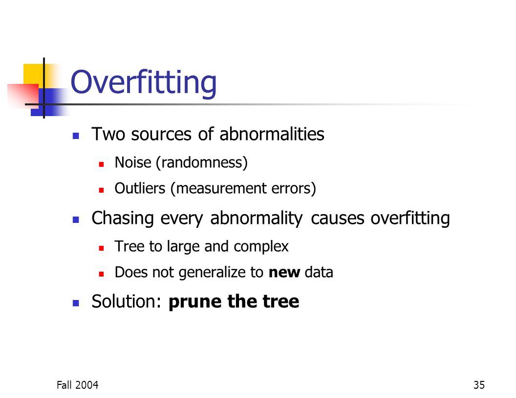 Fall 200435 Overfitting Two sources of abnormalities Noise (randomness) Outliers (measurement errors) Chasing every abnormality causes overfitting Tre