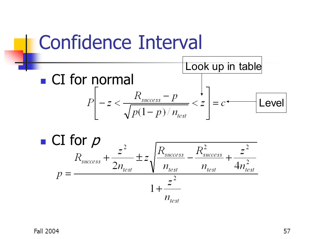 Fall 200457 Confidence Interval CI for normal CI for p Look up in table Level