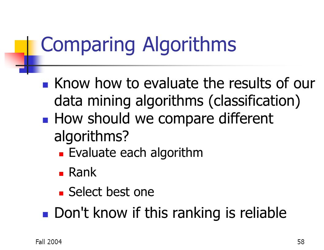 Fall 200458 Comparing Algorithms Know how to evaluate the results of our data mining algorithms (classification) How should we compare different algor