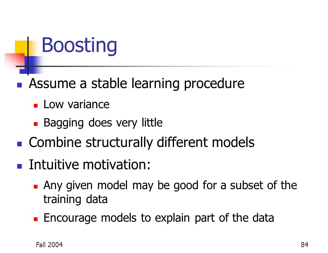 Fall 200484 Boosting Assume a stable learning procedure Low variance Bagging does very little Combine structurally different models Intuitive motivati