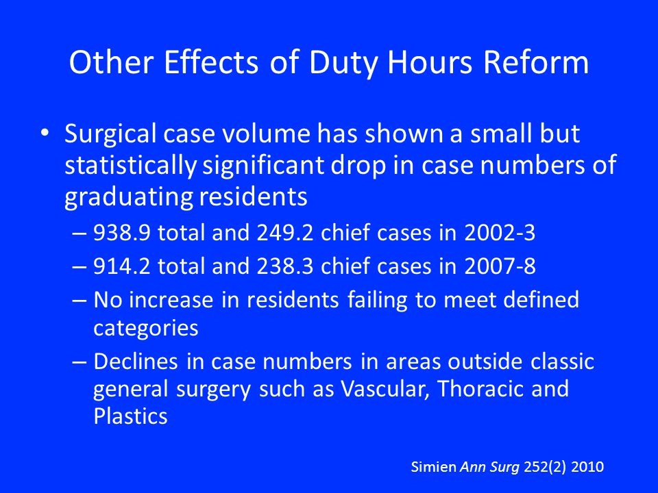 Other Effects of Duty Hours Reform Surgical case volume has shown a small but statistically significant drop in case numbers of graduating residents – 938.9 total and 249.2 chief cases in 2002-3 – 914.2 total and 238.3 chief cases in 2007-8 – No increase in residents failing to meet defined categories – Declines in case numbers in areas outside classic general surgery such as Vascular, Thoracic and Plastics Simien Ann Surg 252(2) 2010
