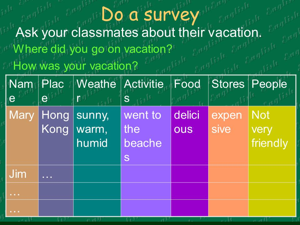 Task 3 Decide on next vacation destination.I decided to go to Hong Kong.