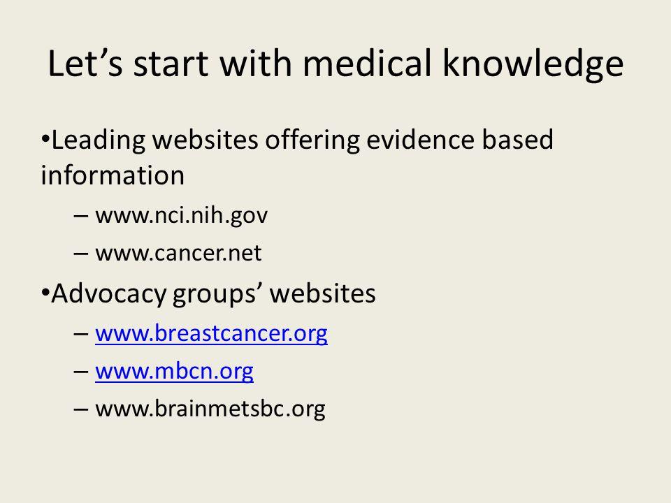 Lets start with medical knowledge Leading websites offering evidence based information – www.nci.nih.gov – www.cancer.net Advocacy groups websites – w