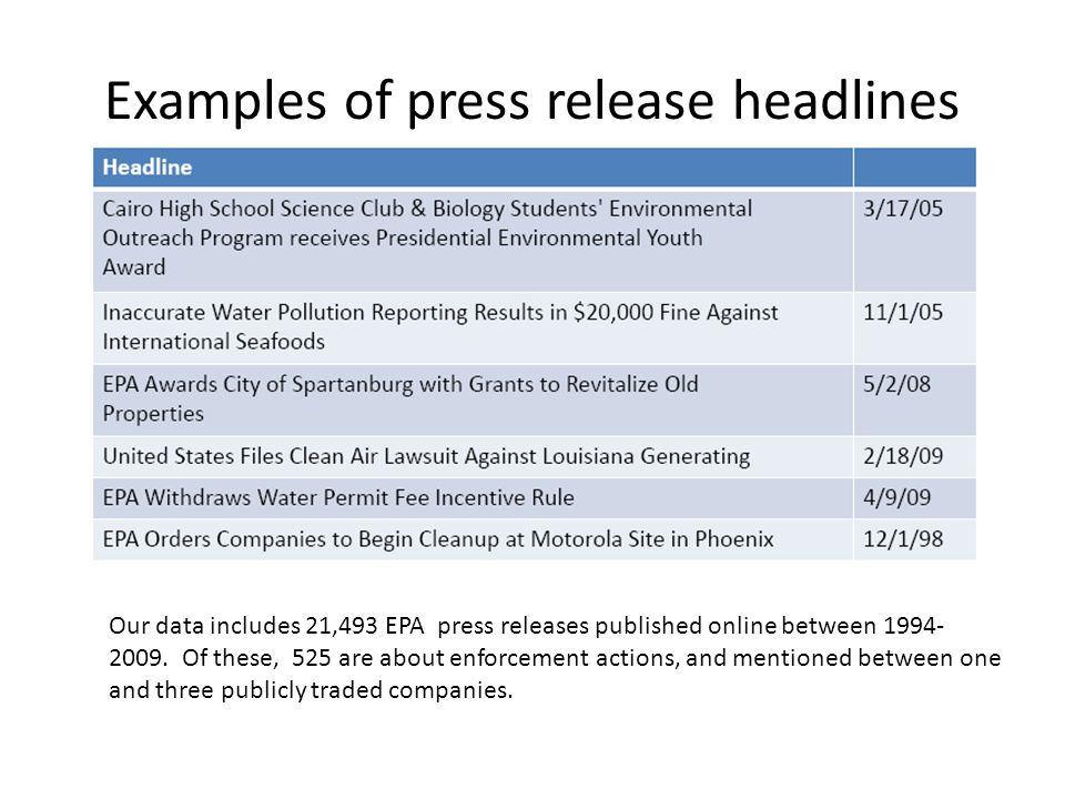 Examples of press release headlines Our data includes 21,493 EPA press releases published online between 1994- 2009.