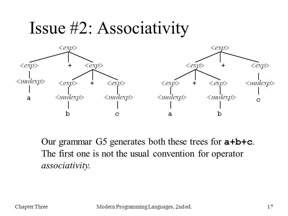 Issue #2: Associativity Chapter ThreeModern Programming Languages, 2nd ed.17 Our grammar G5 generates both these trees for a+b+c. The first one is not