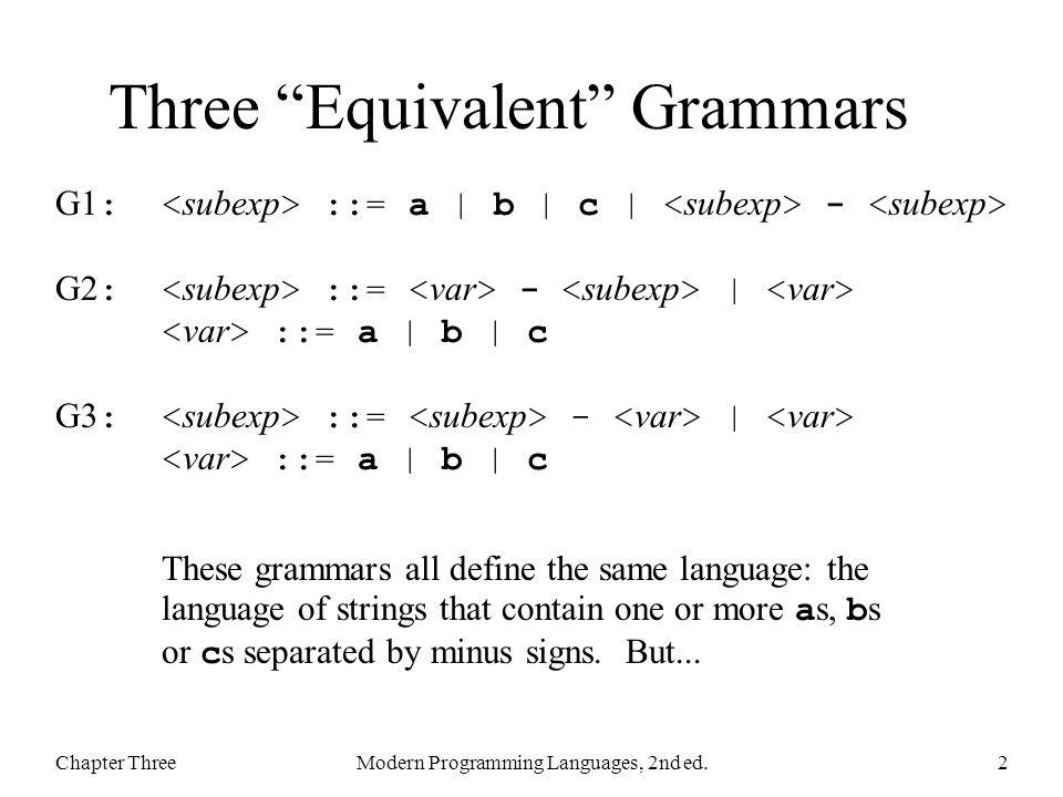 Three Equivalent Grammars Chapter ThreeModern Programming Languages, 2nd ed.2 G1 : ::= a   b   c   - G2 : ::= -   ::= a   b   c G3 : ::= -   ::= a   b