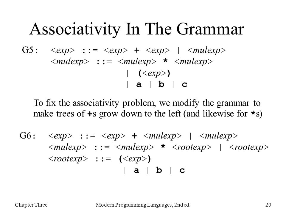 Associativity In The Grammar Chapter ThreeModern Programming Languages, 2nd ed.20 To fix the associativity problem, we modify the grammar to make tree