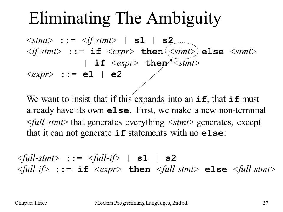 Eliminating The Ambiguity Chapter ThreeModern Programming Languages, 2nd ed.27 We want to insist that if this expands into an if, that if must already