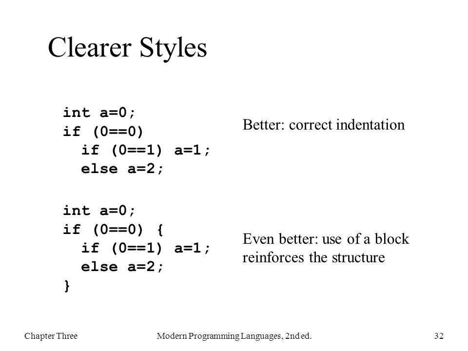 Clearer Styles Chapter ThreeModern Programming Languages, 2nd ed.32 int a=0; if (0==0) if (0==1) a=1; else a=2; int a=0; if (0==0) { if (0==1) a=1; el