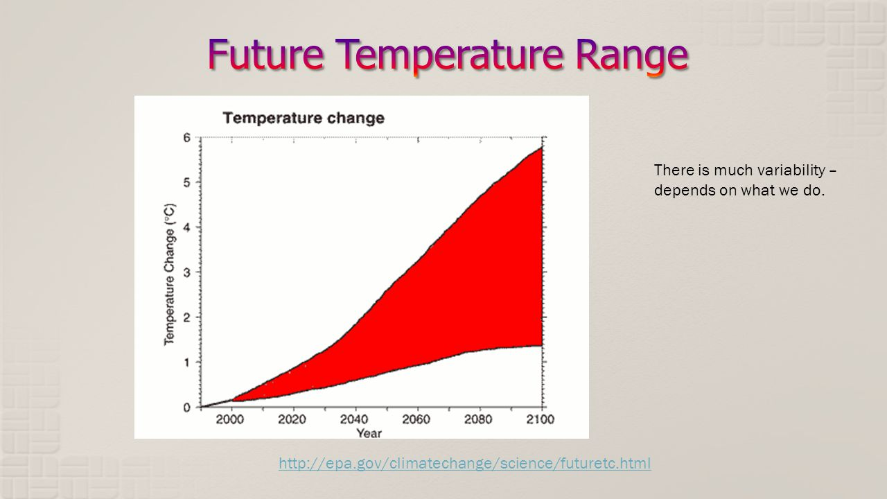http://epa.gov/climatechange/science/futuretc.html There is much variability – depends on what we do.