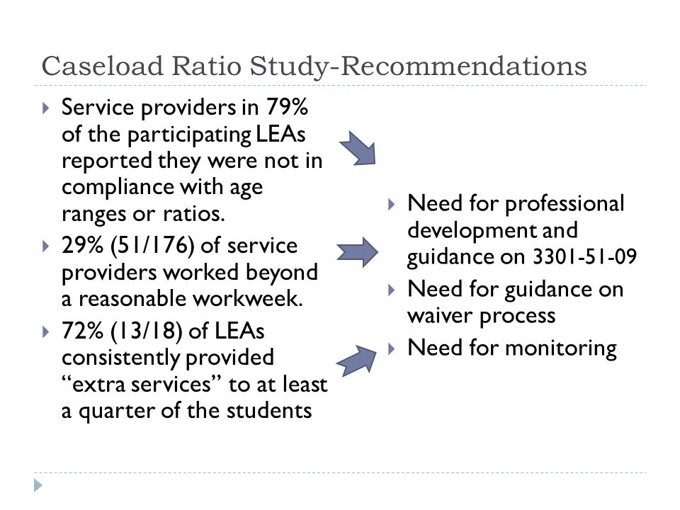 Caseload Ratio Study-Recommendations Service providers in 79% of the participating LEAs reported they were not in compliance with age ranges or ratios