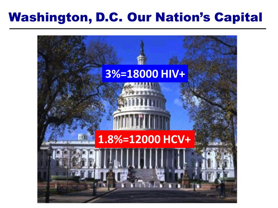 Washington, D.C. Our Nations Capital 3%=18000 HIV+ 1.8%=12000 HCV+