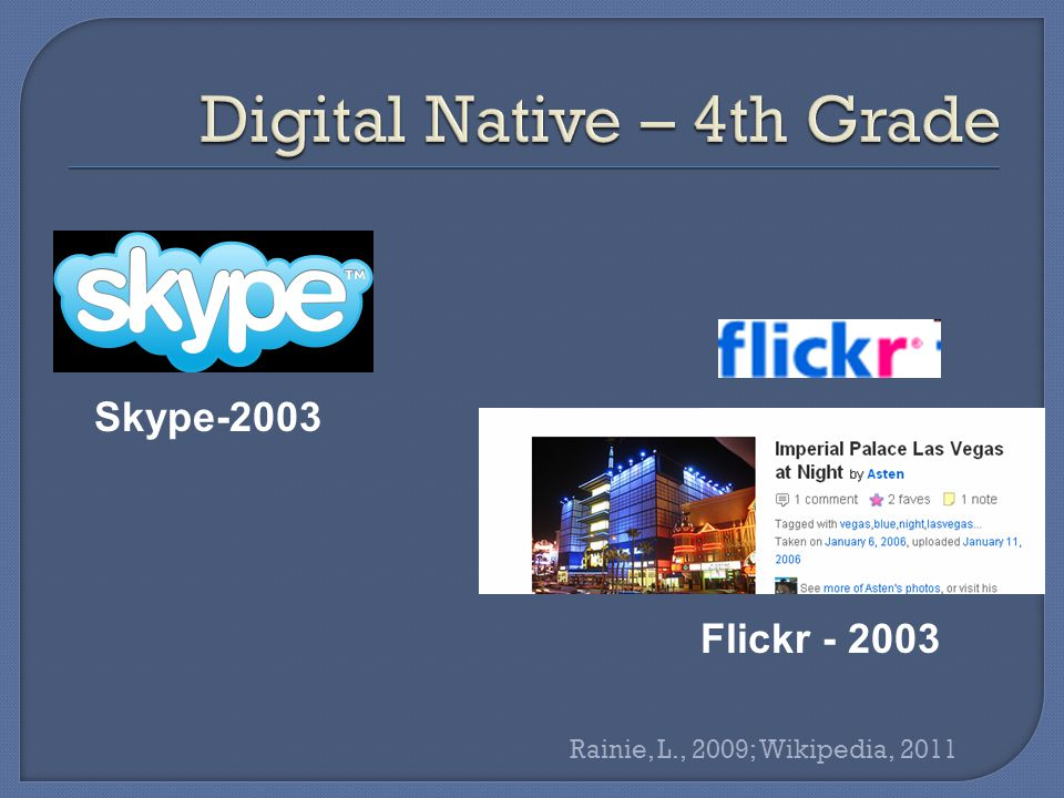 Skype-2003 Flickr - 2003 Rainie, L., 2009; Wikipedia, 2011