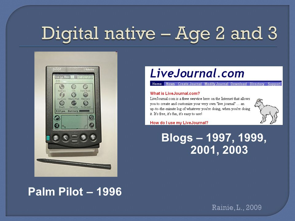 Palm Pilot – 1996 Blogs – 1997, 1999, 2001, 2003 Rainie, L., 2009