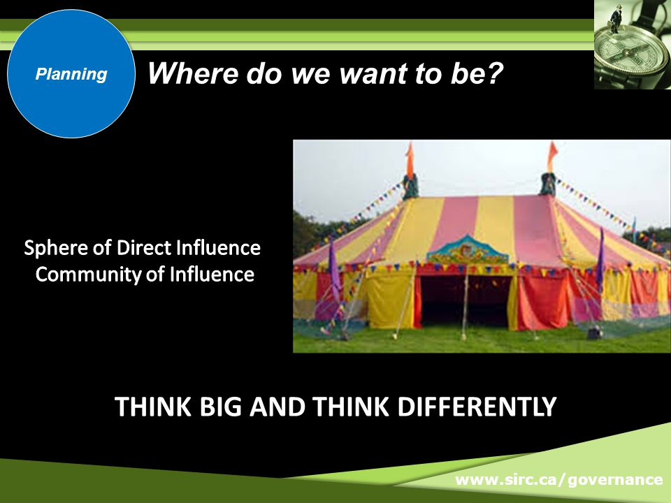www.sirc.ca/governance Where do we want to be? THINK BIG AND THINK DIFFERENTLY Planning