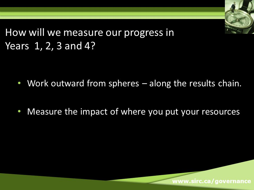 www.sirc.ca/governance Work outward from spheres – along the results chain.