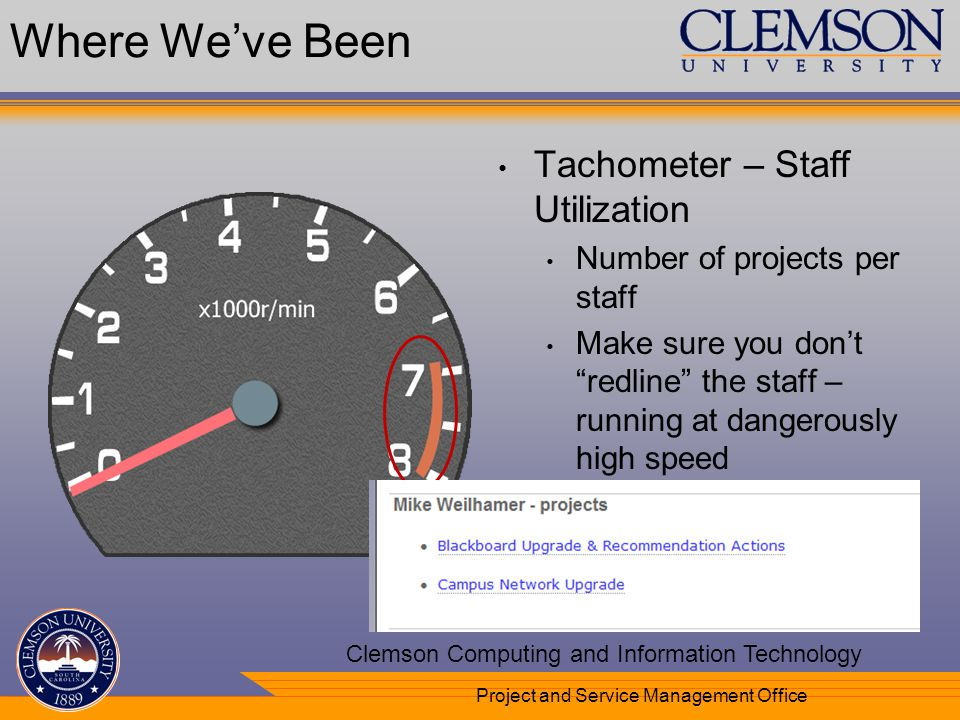 Your Department Name Here Clemson Computing and Information Technology Project and Service Management Office Where Weve Been Tachometer – Staff Utilization Number of projects per staff Make sure you dont redline the staff – running at dangerously high speed